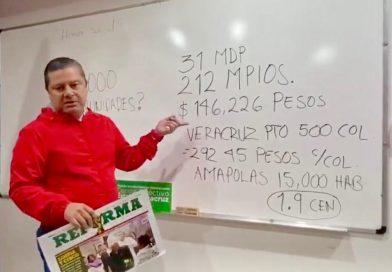 MENOS DE DOS CENTAVOS POR COLONO EN VERACRUZ PUERTO,INVERSIÓN ESTATAL PARA COMBATIR DENGUE:MARLON RAMÍREZ.